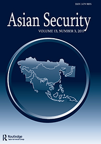 Full Article A Nonbalancing Act Explaining Indonesia S Failure To Balance Against The Chinese Threat