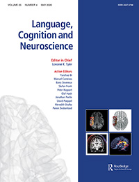 Full Article Going Places In Dutch And Mandarin Chinese Conceptualising The Path Of Motion Cross Linguistically