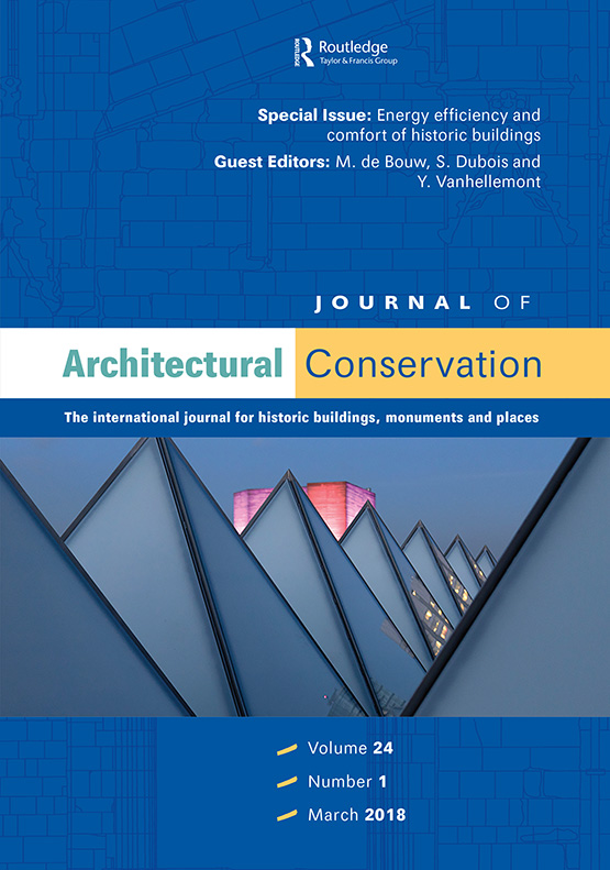 Full Article Standardizing The Indoor Climate In Historic Buildings Opportunities Challenges And Ways Forward
