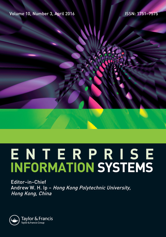 Full Article Design Theory And Methodology For Enterprise Systems