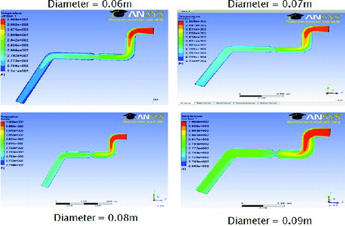 CFD Analysis of Hydrate Formation in Pipelines  Petroleum Science     Taylor   Francis Online CFD Analysis of Hydrate Formation in Pipelines